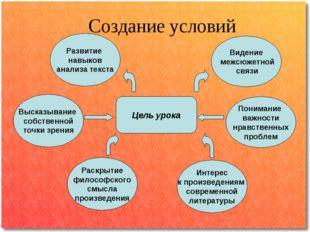 Создание условий Цель урока Видение межсюжетной связи Понимание важности нрав