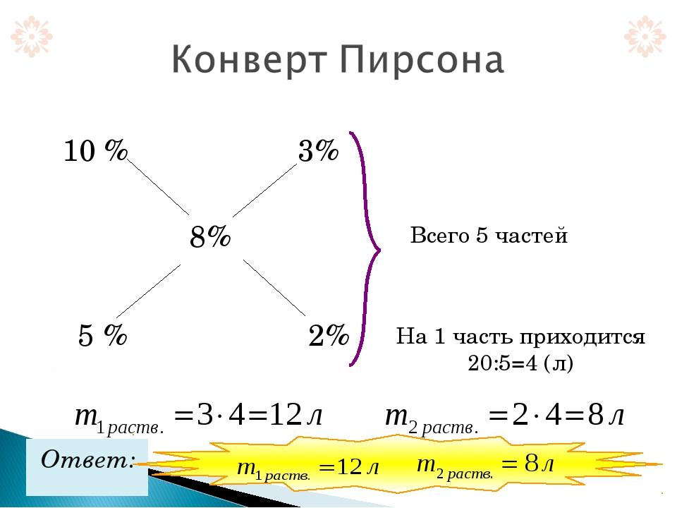 Всего 5 частей На 1 часть приходится 20:5=4 (л) Ответ: