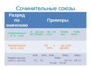 Сочинительные союзы Разряд по значению Примеры Соединительные (и то, и это) И