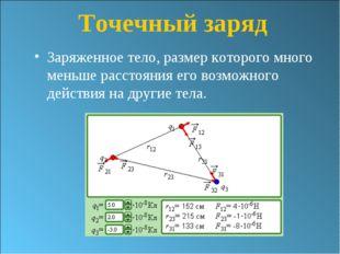 Точечный заряд Заряженное тело, размер которого много меньше расстояния его в