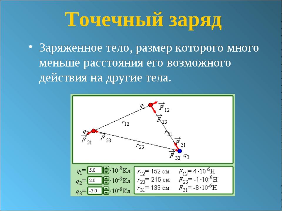 Точечный заряд Заряженное тело, размер которого много меньше расстояния его в...