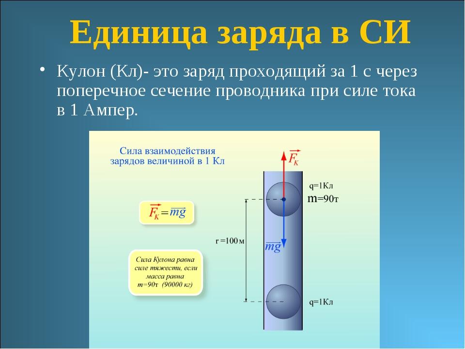 Единица заряда в СИ Кулон (Кл)- это заряд проходящий за 1 с через поперечное...