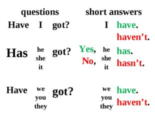 questionsshort answers HaveIgot? Yes, No,Ihave. haven't. Hashe she it