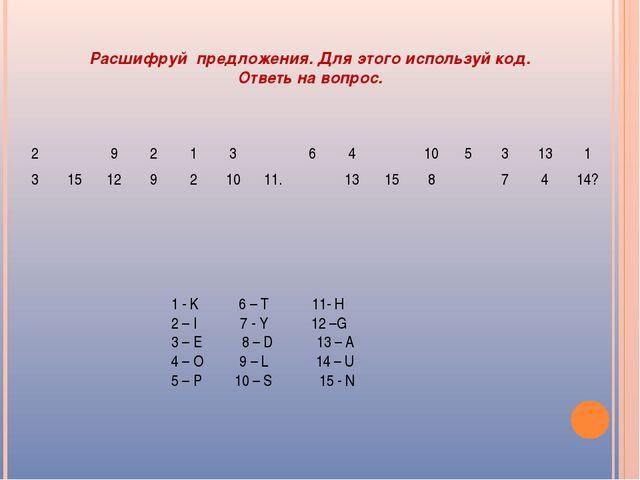 Расшифруй предложения. Для этого используй код. Ответь на вопрос. 1 - K 6 – T...