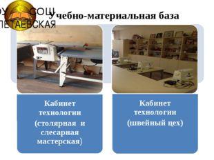 Учебно-материальная база МОУ СОШ ПОЛЕТАЕВСКАЯ