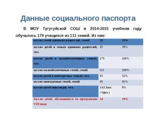Данные социального паспорта В МОУ Тугутуйской СОШ в 2014-2015 учебном году об