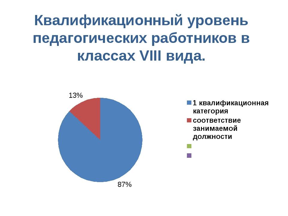Квалификационный уровень педагогических работников в классах VIII вида.