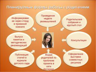 Планируемые формы работы с родителями