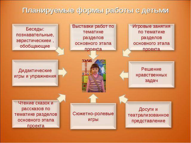 Планируемые формы работы с детьми