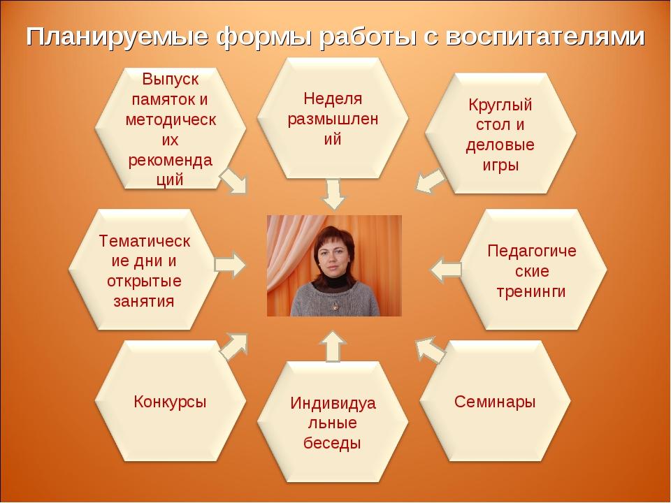 Планируемые формы работы с воспитателями
