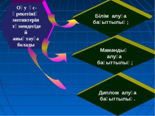 Оқу әс-әрекетінің мотивтерін төмендегідей анықтауға болады Диплом алуға бағыт