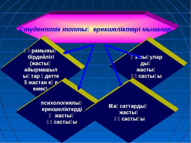 Студенттік топтың ерекшеліктері мыналар: Құрамының бірдейлігі (жастық айырмаш...