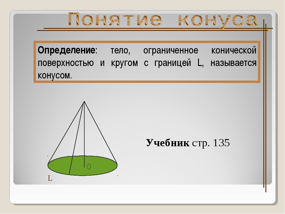 Определение: тело, ограниченное конической поверхностью и кругом с границей L...