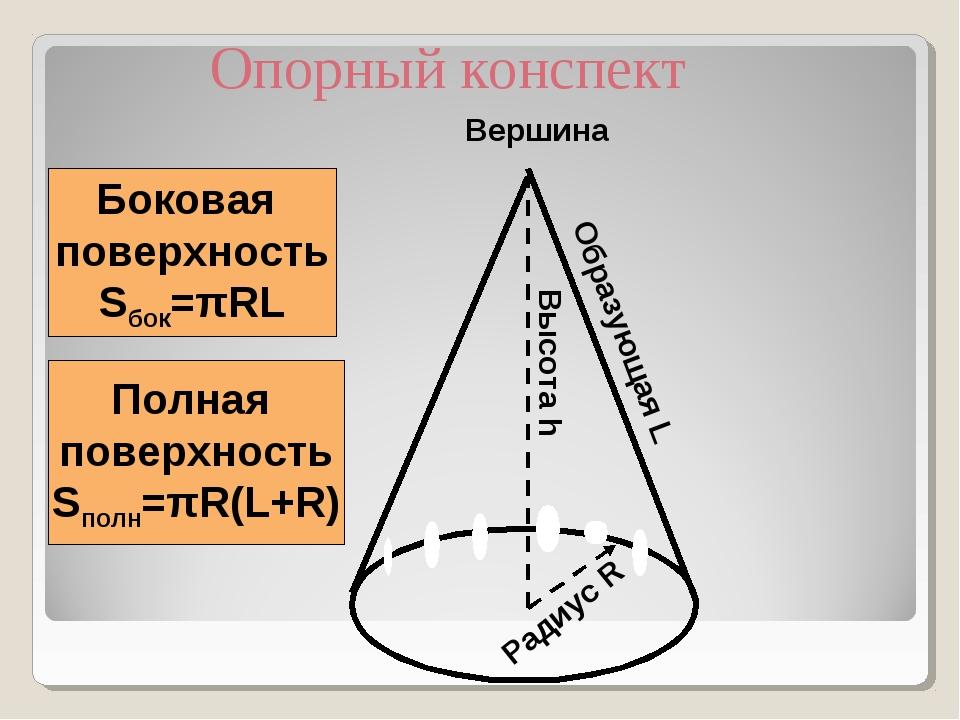 Образующая L Вершина Высота h Радиус R Боковая поверхность Sбок=πRL Полная по...