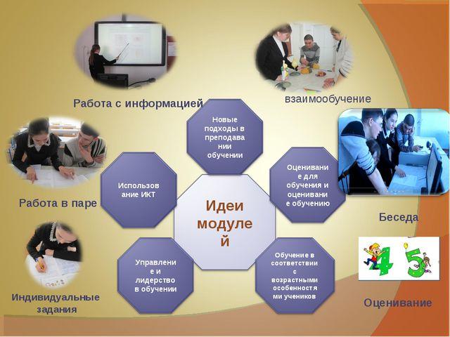 Индивидуальные задания Беседа Работа в паре Работа с информацией взаимообучен...