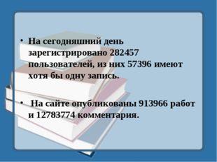 На сегодняшний день зарегистрировано 282457 пользователей, из них 57396 имеют