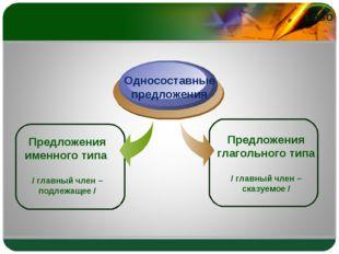 Предложения именного типа / главный член – подлежащее / Односоставные предло