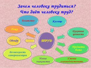 Зачем человеку трудиться? Что даёт человеку труд?
