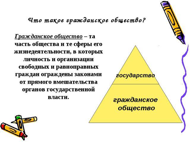 План конспект гражданское общество и государство обществознание 9 класс