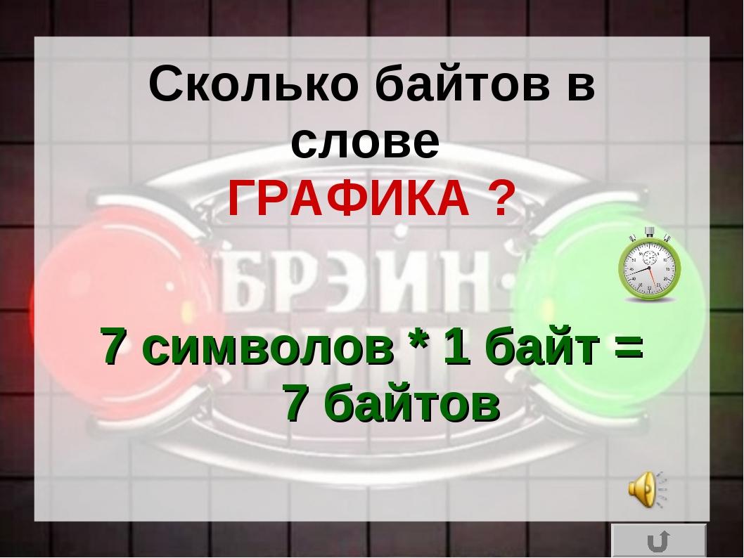 Сколько байтов в слове ГРАФИКА ? 7 символов * 1 байт = 7 байтов
