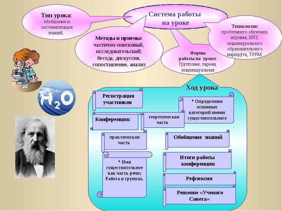 Формы работы на уроке: Групповая, парная, индивидуальная Система работы на ур...