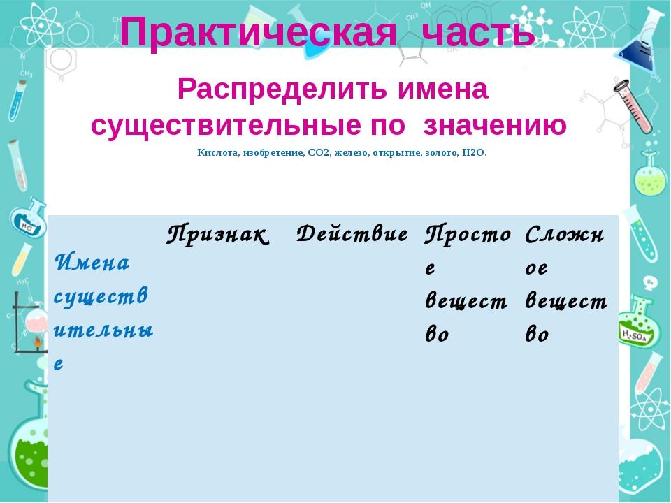 Распределить имена существительные по значению Кислота, изобретение, СО2, жел...
