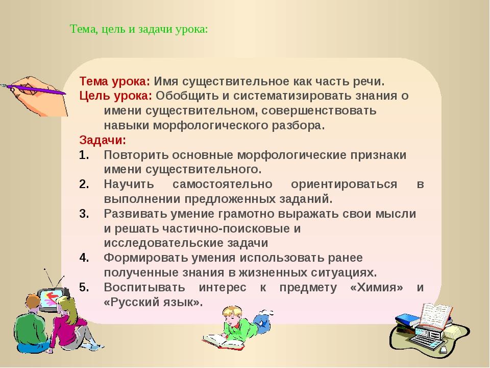 Тема, цель и задачи урока: Тема урока: Имя существительное как часть речи. Це...