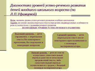 Диагностика уровней устно-речевого развития детей младшего школьного возраст
