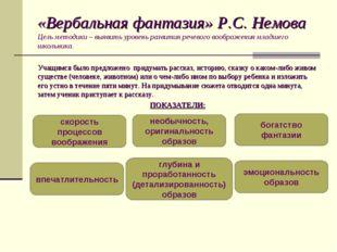 «Вербальная фантазия» Р.С. Немова Цель методики – выявить уровень развития ре