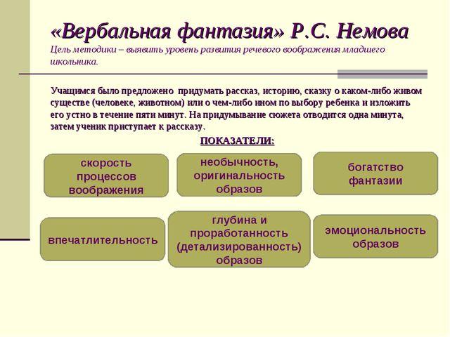 «Вербальная фантазия» Р.С. Немова Цель методики – выявить уровень развития ре...