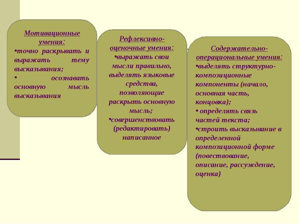 Мотивационные умения: точно раскрывать и выражать тему высказывания; осознав...