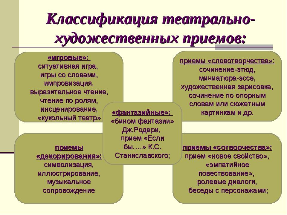 Классификация театрально-художественных приемов: «игровые»: ситуативная игра,...