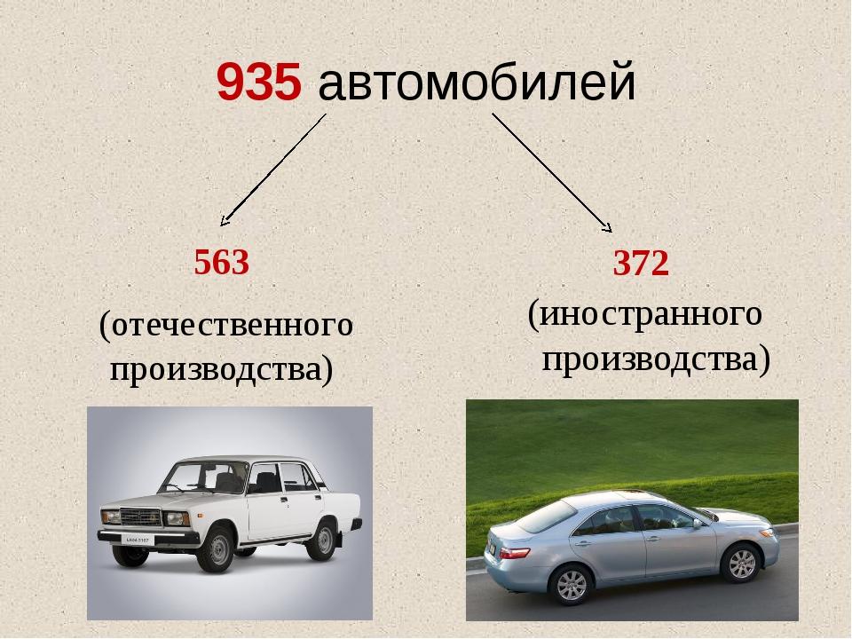 935 автомобилей 563 (отечественного производства) 372 (иностранного производс...