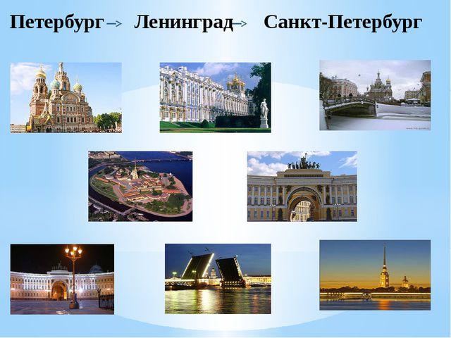 Петербург Ленинград Санкт-Петербург
