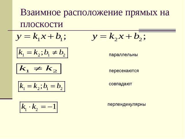 Взаимное расположение прямых на плоскости пересекаются параллельны совпадают...