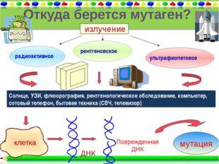 Откуда берется мутаген? излучение радиоактивное рентгеновское ультрафиолетово