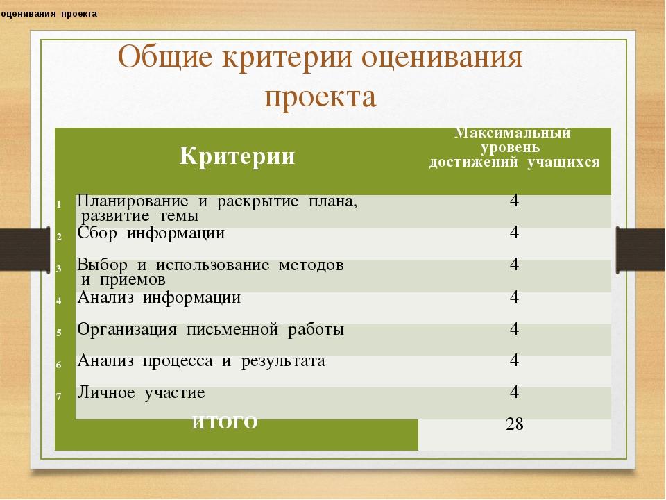 Конкурс кормушек критерии оценки