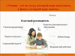 Учителя-предметники Педагог-психолог Педагоги дополнительного образования Соц