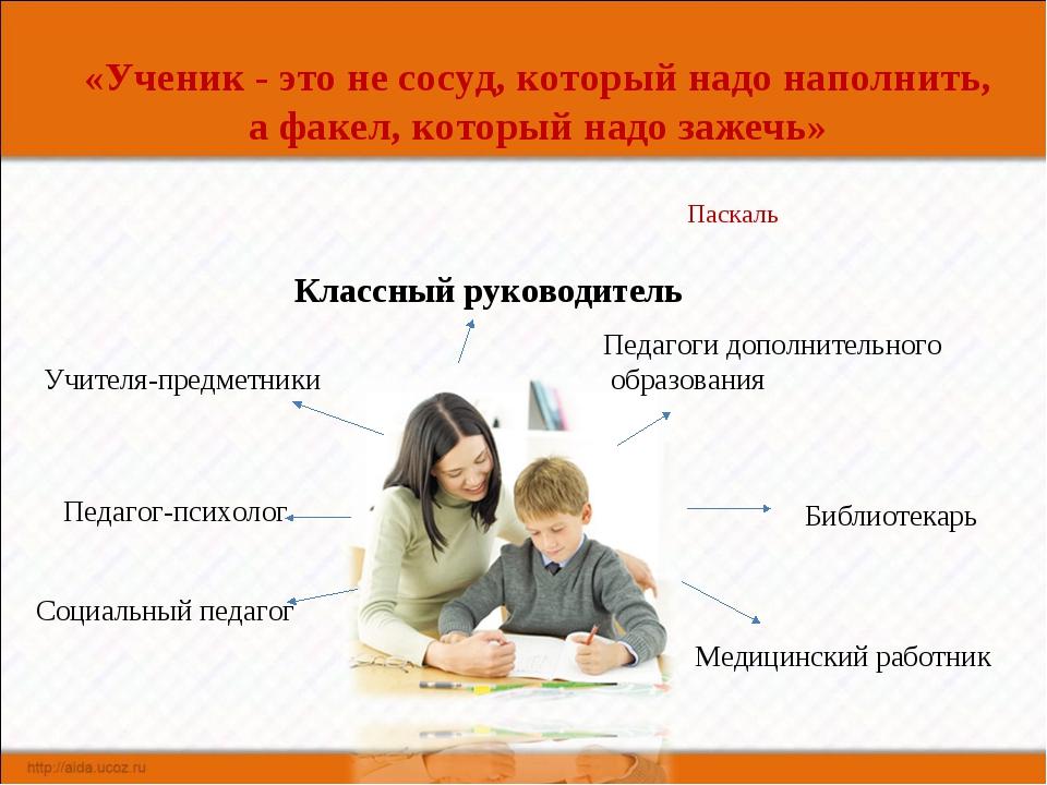 Учителя-предметники Педагог-психолог Педагоги дополнительного образования Соц...