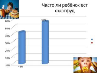 Часто ли ребёнок ест фастфуд