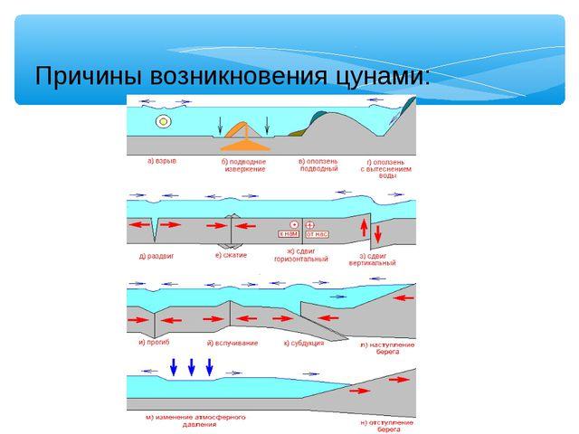 Причины возникновения цунами: