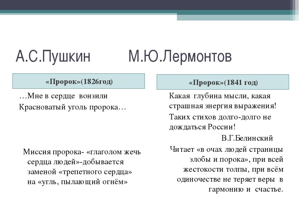 А.С.Пушкин М.Ю.Лермонтов «Пророк»(1826год) …Мне в сердце вонзили Красноватый...