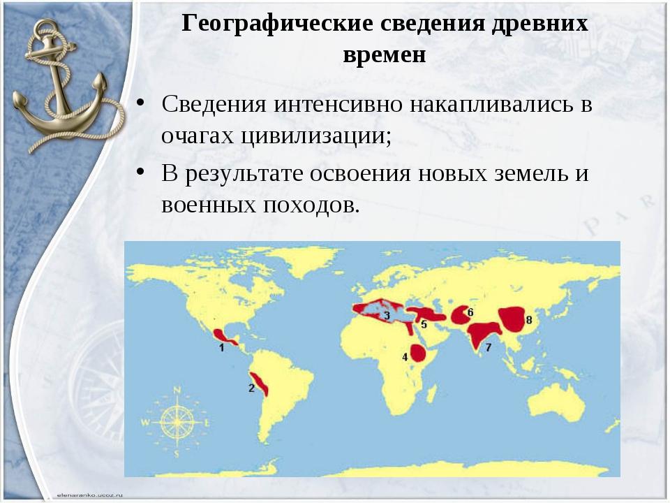 Географические сведения древних времен Сведения интенсивно накапливались в оч...