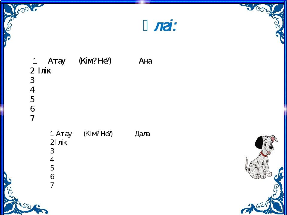 1 Атау (Кім? Не?) Ана 2 Ілік 3 4 5 6 7 Үлгі: 1 Атау (Кім? Не?) Дала 2 Ілік...