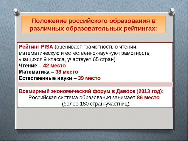 Положение российского образования в различных образовательных рейтингах: Рейт...