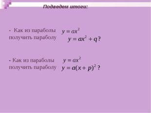 - Как из параболы получить параболу - Как из параболы получить параболу Под