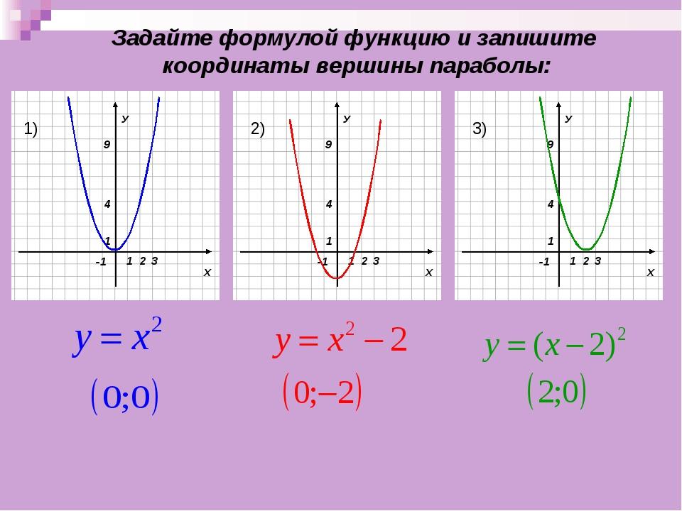Задайте формулой функцию и запишите координаты вершины параболы: 1) 2) 3)