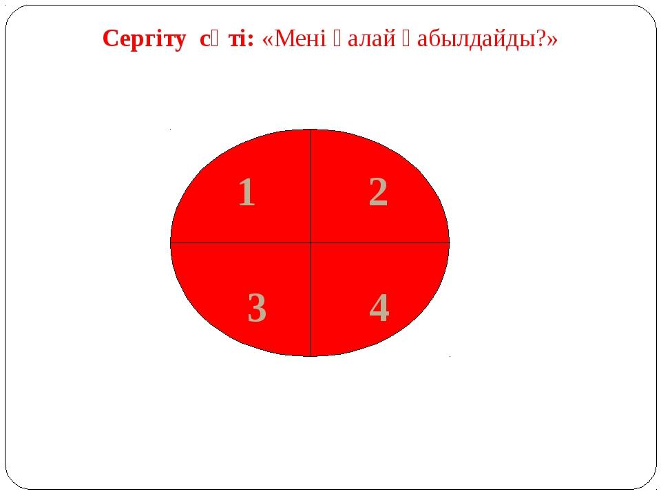 Сергіту сәті: «Мені қалай қабылдайды?» 1 2 3 4