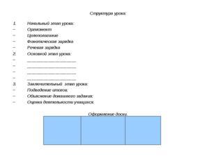 Структура урока: Начальный этап урока: Оргмомент Целеполагание Фонетическая з
