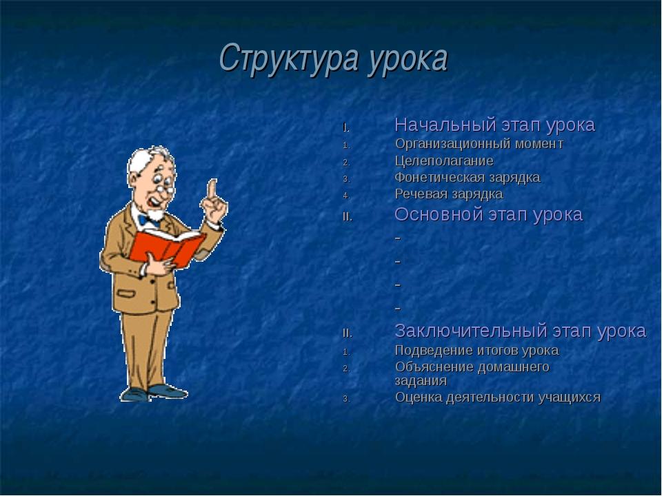 Структура урока Начальный этап урока Организационный момент Целеполагание Фон...